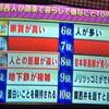 関西人が関東で暮らして嫌なことTOP10