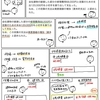 【問題編40】固定資産の修繕と改良