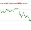 ■本日の結果■BitCoinアービトラージ取引シュミレーション結果(2017年10月3日)