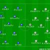 UCL16-17-A3-パリ・サンジェルマン.vs.バーゼル