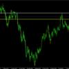 今週のドル円チャートのおさらい 上昇相場はこのまま続くのか?(予想)
