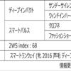 POG2020-2021ドラフト対策 No.124 スマートレガシー
