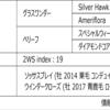 POG2020-2021ドラフト対策 No.204 ウインフェーデ