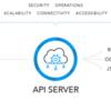 Azure SQL DatabaseをCData API ServerでWeb API(OData)アクセスできるように構成してみる その1 Web Apps構成編