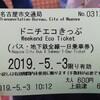土日エコきっぷで東谷山フルーツパークへ行ってきました(2回目)