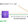 AWS Direct Connectの勉強その2 プライベートVIFの接続パターン