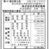 株式会社光岡自動車 第41期決算公告