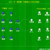 J1リーグ第22節 FC東京vsベガルタ仙台 プレビュー