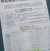 福岡の法務局での登記相談は「予約制」