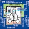 東日本大震災:福島第1原発構内、初取材 8カ月、なお無残