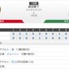 【試合結果】4/9 広島戦10-1で快勝! 原投手8回1失点の好投!