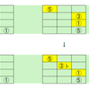 ウクレレ1~3弦だけでのメジャー、マイナーコードの形