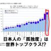 「ぼっち」が好きな日本人。「孤独度」が世界トップの理由とは。