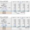 XSは減ったがXRのキャッシュバックは5万に増えた おとく案件紹介