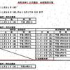 【はみご訴訟】判決言渡しは来年3月3日