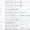 10月末 IPOスケジュール ②