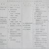 昭和の航空自衛隊の思い 出(312)     一般幹部候補生(部内)選抜試験と受験指導(2)