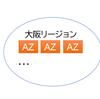 【AWS】リージョンとAZ