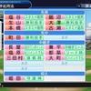 投手のみの獲得で日本一を目指す【その33】