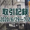 【取引記録】2020/6/29週の取引(利益$1,435、含み損$-10,450)