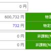 【セゾン投信】40ヶ月目!