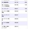 2020/05/22(金)