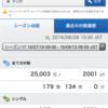 【ポケモンORAS】レート2000到達!