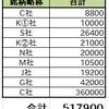 配当生活 年間配当100万円への道 #001