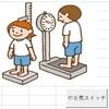 連載1:BMI値をexcel VBAで算出する (7回完結)