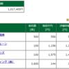 保有株含み損益 -2017.8.4 日本アセットマーケティングが決算発表