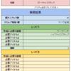 【サバクのネズミ団】アイテムレシピ検索表(随時更新)