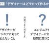 技術書典7関連の活動報告と新刊の紹介