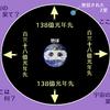 「宇宙の果て」を考えてみる 国立天文台