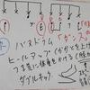 ◆ドラム・レッスン11回目