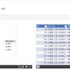 SharePointのリストデータをグラフ化する方法