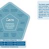 人材開発のプロフェッショナルとしての「あるべき姿」を描く指針