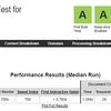 Web サイトの速度測定に便利な3大ツール