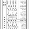 株式会社石橋楽器店 第41期決算公告