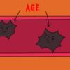 老化を食い止めろ!AGEを減らそう!