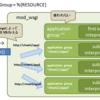 mod_wsgi で WSGIScriptAlias を複数設定する