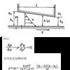 くさび型隙間2次元流れの問題