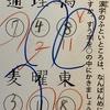 漢字の書き順がヤバイ