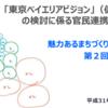 #75 東京BRTで羽田空港や品川を結節?? 東京ベイエリアビジョン(仮称)に関する官民統括会議より