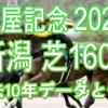 【関屋記念 2021】過去10年データと予想