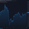 2020-11-14 今週の米国株状況