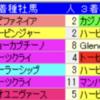 今週の復習。札幌には傾向が出ています。ロードカ・・・・・