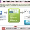 【NHK】ネット同時配信で受信料はどうなるの?