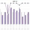福岡県公立高校入試 推薦入試の合格内定者数と一般入試の合格者数