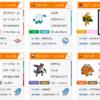 【ポケモンSM】シャドースチール使用構築~Zディアンシー+2メガ+3スカーフ~【公式大会】