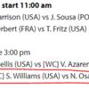 大坂なおみマイアミ2018の1回戦何時?vsセリーナ・ウィリアムズと初対戦【テニス】